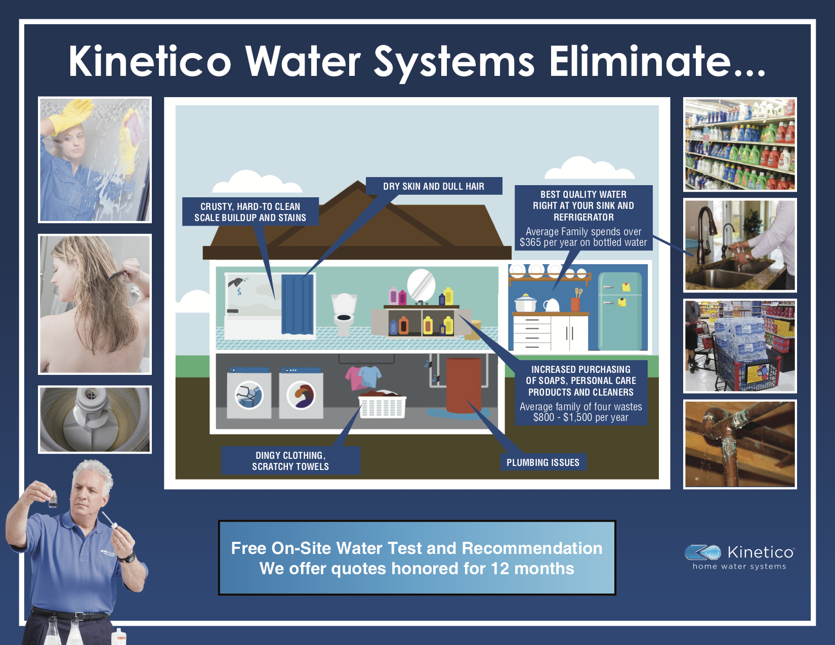 Home Premier Water Systems